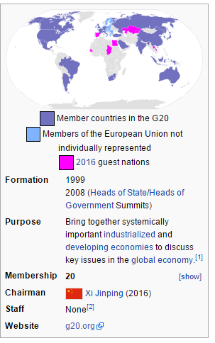 G20 At a Glance Courtesy of Wikepedia